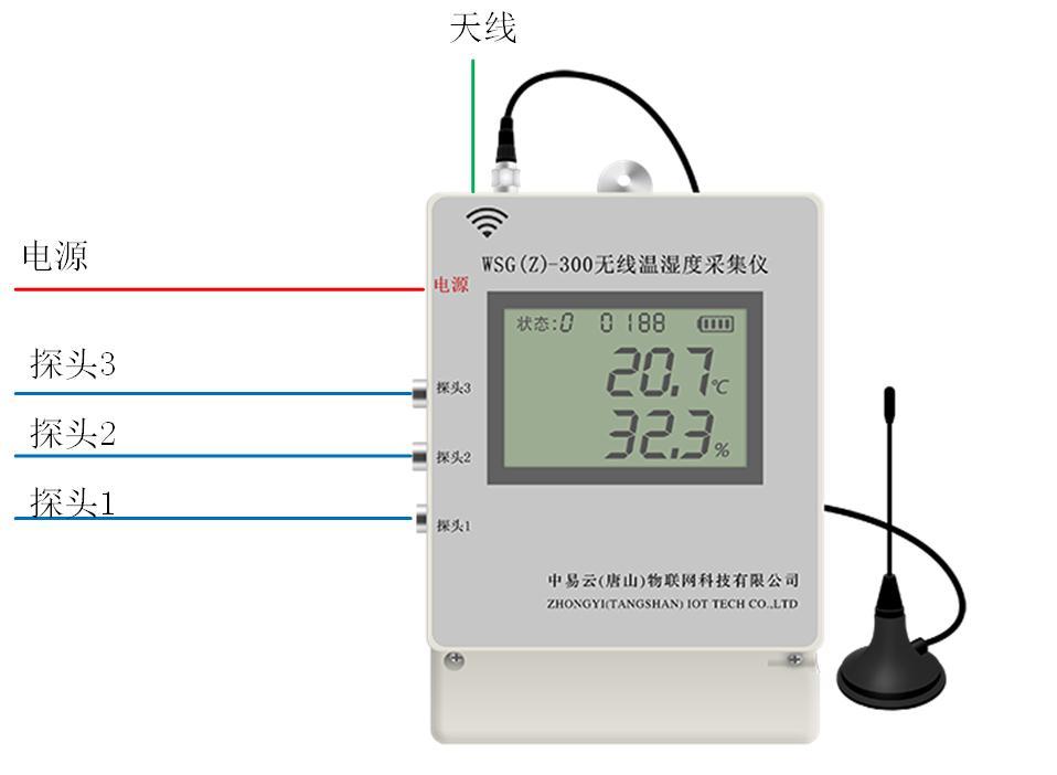 ey-th103多路温湿度采集仪